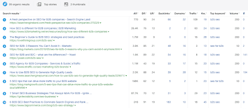 SEO tool you can use to look at all of the backlinks going to the top 10 pages focused on a specific keyword.