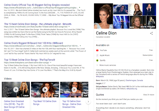 Google's feature that helps answer questions quickly on the right side of the SERP.