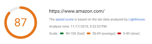 Example of Google's Pagespeed Insight Tool which will help improve B2B SEO.