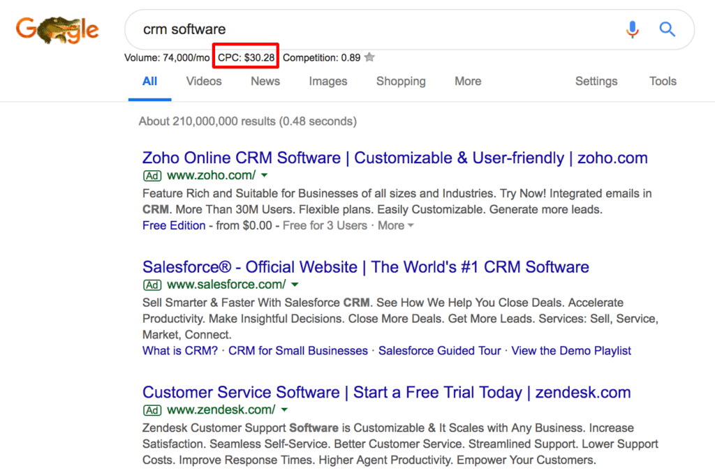 Screenshot of example of SERP results that can be used for better database marketing.