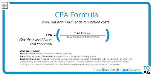 The cost per acquisition formula is ad spend divided by conversions.
