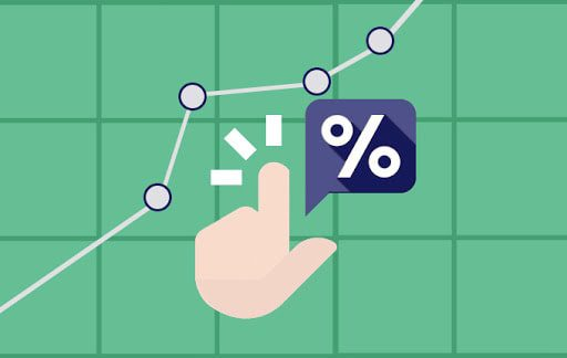 Click through rate increases with high quality ads