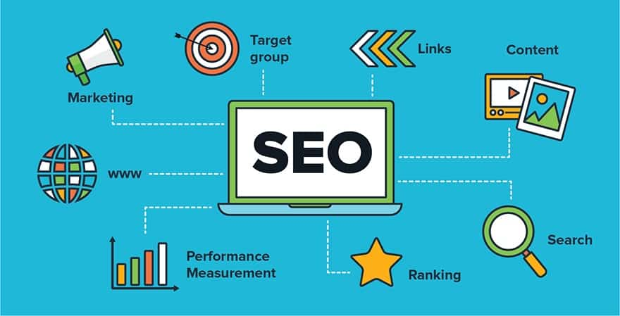 Search engine optimization graphic that discuss targeting, content, and more.