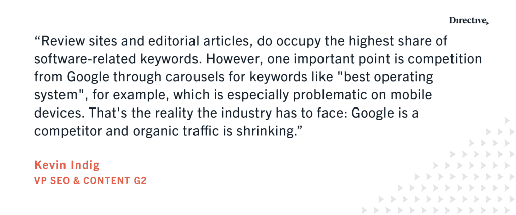 Quote from Kevin Indig discussing the new normal for website ranking.