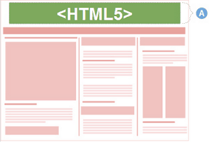 expandable display ad example