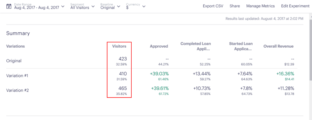 optimizely testing results