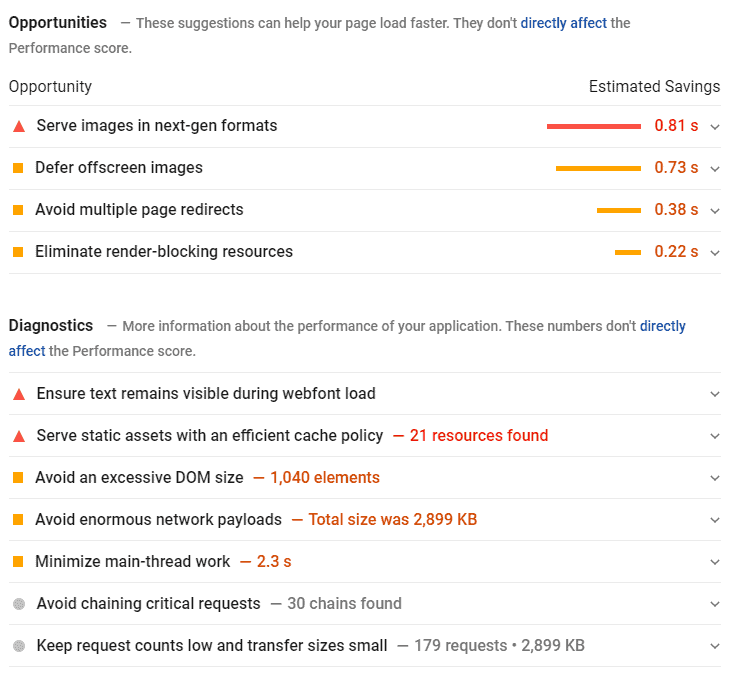 page speed audit insights